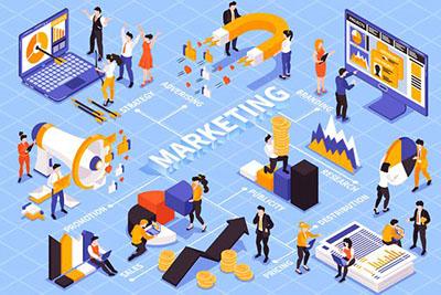 marketing-400